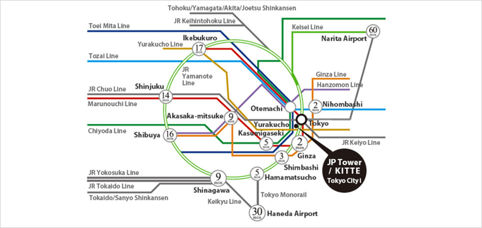 Access by railroads and approximate time to Tokyo Station